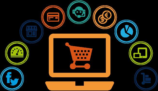 IST eCommerce Development Solution
